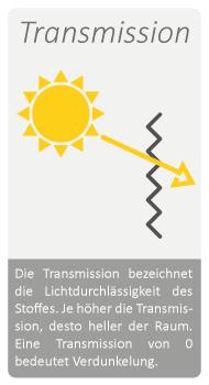 Lichtdurchlässigkeit
